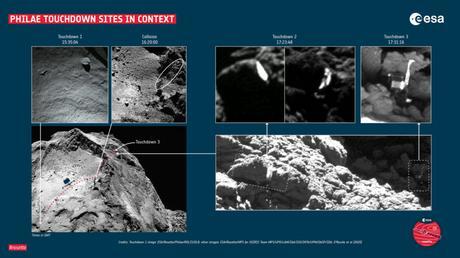 Encontrado el sitio del segundo aterrizaje de Philae