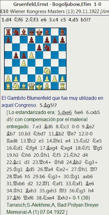 El baúl de los recuerdos (15) - Grünfeld vs Bogoljubow, Wiener Kongress Masters (13) 1922