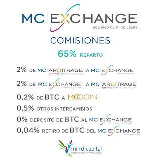 Comisiones Mind Capital