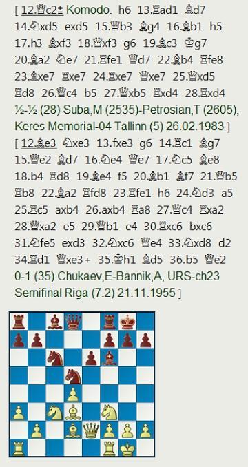 El baúl de los recuerdos (21) - Pía Cramling vs Korchnoi, Biel-17 GM (1) 1984