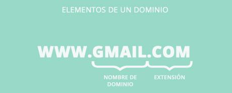 ¿Cómo escoger el nombre de mi dominio para mi sitio web?