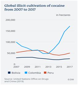 Diario de una Cuarentena: Capítulo Ciento Once: El tráfico de drogas por el territorio Esequibo y por Guyana.