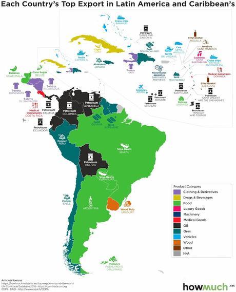 Los productos que exporta cada país