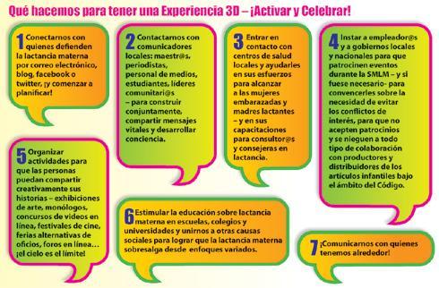 ¿Qué hacemos para tener una Experiencia 3D? – ¡Activar y Celebrar! 1. Conectarnos con quienes defienden la lactancia materna por correo electrónico, blog, facebook o twitter, ¡y comenzar a planificar! 2.Contactarnos con comunicadores locales: maestr@s, periodistas, personal de medios, estudiantes, líderes comunitari@s – para construir conjuntamente, compartir mensajes vitales y desarrollar conciencia. 3. Entrar en contacto con centros de salud locales y ayudarles<br /> en sus esfuerzos para alcanzar a las mujeres embarazadas y madres lactantes – y en sus capacitaciones<br /> para consultor@s y consejeras en lactancia. 4. Instar a empleador@s y a gobiernos locales y nacionales para que patrocinen eventos durante la SMLM – y si fuese necesario- para convencerles sobre la necesidad de evitar los conflictos de interés, para que no acepten patrocinios y se nieguen a todo tipo de colaboración con productores y distribuidores de los artículos infantiles bajo el ámbito del Código. 5. Organizar actividades para que las personas puedan compartir creativamente sus historias – exhibiciones<br /> de arte, monólogos, concursos de videos en línea, festivales de cine, ferias alternativas de oficios, foros en línea… ¡el cielo es el límite! 6. Estimular la educación sobre lactancia materna en escuelas, colegios y universidades y unirnos a otras causas sociales para lograr que la lactancia materna sobresalga desde enfoques variados. 7. ¡Comunicarnos con quienes tenemos alrededor!