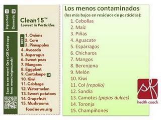 de compras: Frutas y verduras más/menos contaminadas con pesticidas