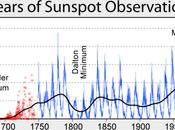 ¿Los ciclos solares detienen?