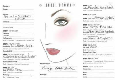 De face chart: Vintage bride, de Bobbi Brown