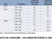Consumo Inflación Infraestructura Educativa Básica Perú