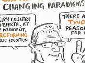 Cambiando paradigmas educación -Ken Robinson