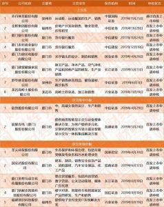 FC爱媛将上海cba遭遇引领者山形山神:亚博APP官方版