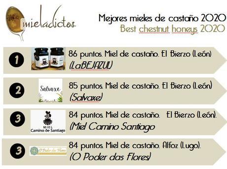 Las mejores mieles de castaño españolas son del Bierzo
