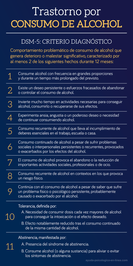 DSM V Criterio: cómo saber si soy alcohólico