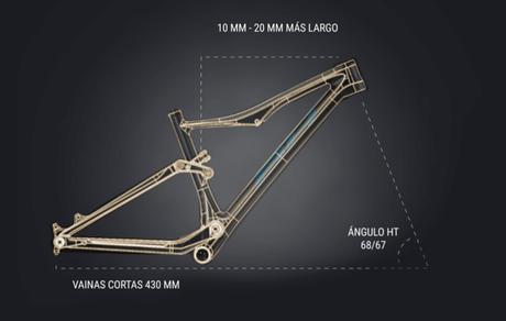 BH Lynx Race Evo Carbon 2021 revisión a fondo