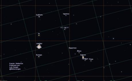 ¡Llegó el día de la Gran Conjunción! Júpiter y Saturno juntos en el cielo nocturno, tal y como lo hicieron hace 794 años