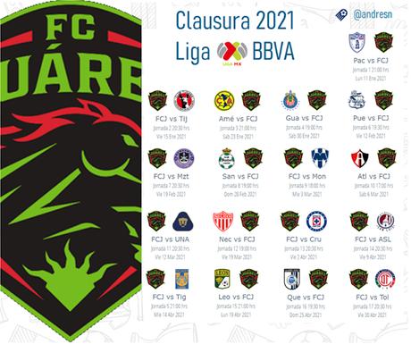 Calendario de FC Juarez del clausura 2021 del futbol mexicano
