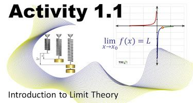 Activity 1.1. Introduction to Limits Theory