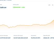 Bitcoin alto costo ambiental mismo
