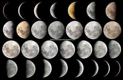 Ciclo lunar completo y la explicación del proceso
