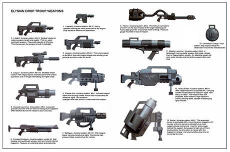 Imágenes del armamento de las Tropas de Desembarco Elysianas