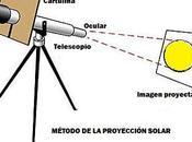 Métodos básicos para observar telescopio
