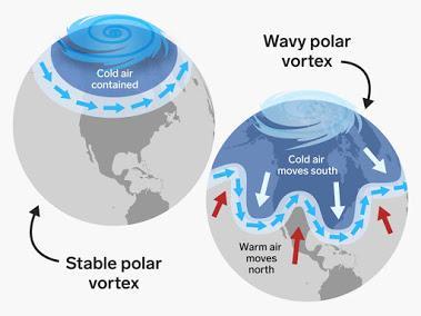 Nevadas y Cambio climático