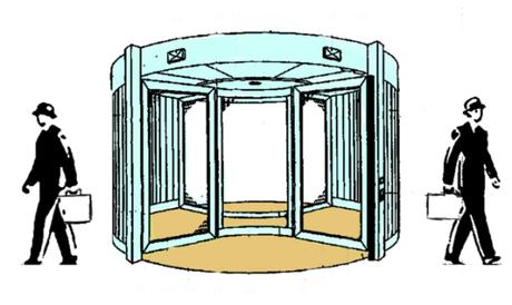 Eléctricas puertas giratorias