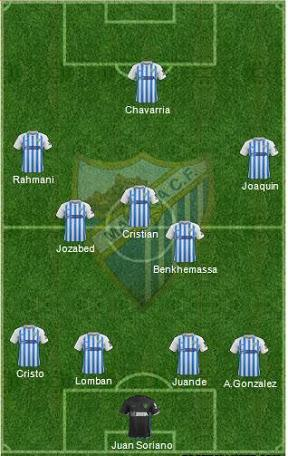 MALAGA CF vs GRANADA CF (Copa)
