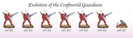 La evolución de los Guardianes Eldar desde 3ª ed hasta ahora