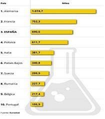 La revolución de las españolas. Deporte; Ciencia. (4)
