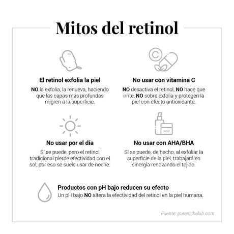 Mitos Retinol