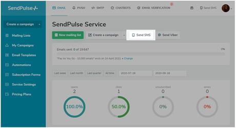 configuracion sms sendpulse