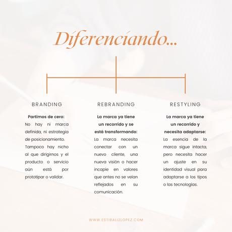 Qué es el rebranding: Cuándo y por qué hacerlo