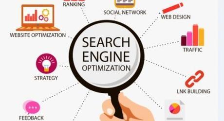 Yang Dibutuhkan Untuk Bisnis Online