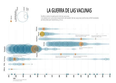 Roald Dahl y las Vacunas
