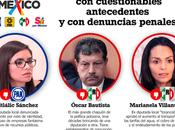 presenta candidatos cuestionables: Ciudadano Obsevando