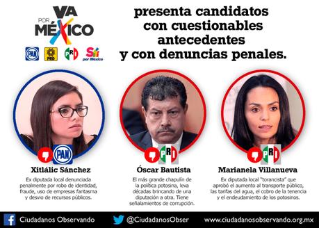 PRI y PAN presenta candidatos cuestionables: Ciudadano Obsevando