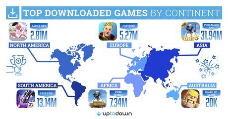 Los juegos de móvil más populares en cada continente