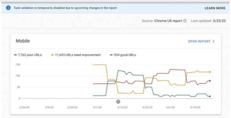 Se cambiaron los métodos de calculo de los tiempos buenos o malos de la carga de páginas en Search Console