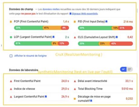 Métricas proporcionadas por PageSpeed Insights.