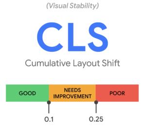 Cls Cumulative Layout Shift