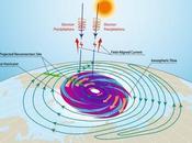 """revelado primeras observaciones """"huracán espacial"""" atmósfera superior Tierra"""