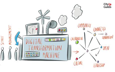 La transformación digital proporciona tecnologías emergentes y sostenibles
