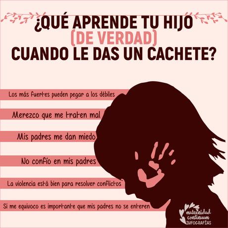 INFOGRAFÍA: ¿Qué aprende tu hijo cuando le das un cachete?