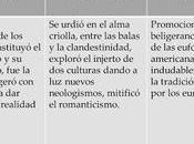 Crítica VerdadCiertamente, crítica lectura pr...