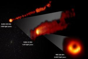 Obtienen una imagen de los campos magnéticos cerca del agujero negro de M87