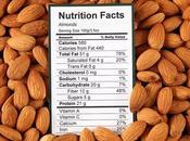 ¿Cuántas calorías debe consumir día?