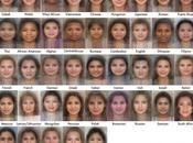 diferente aspecto rasgos cara mujeres todo mundo