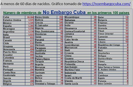 #6Abr Otra pelea cubana contra los demonios