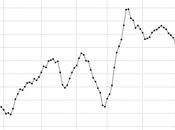 fenómeno Niña continúa! probable transición ENOS-neutral (sin Niño Niña) durante próximo mayo