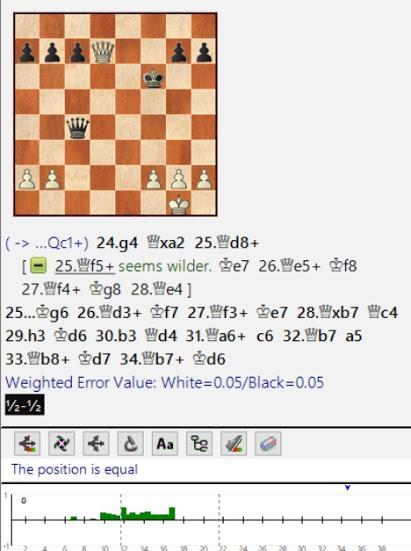 Lasker, Capablanca y Alekhine o ganar en tiempos revueltos (6)